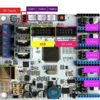 Części i akcesoria do drukarek 3D